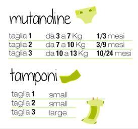 Pannolino Lavabile + Tampone - Taglia 1 da 1/3 Mesi