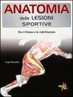 Anatomia delle Lesioni Sportive Brandon Leigh