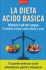 La Dieta Acido Basica