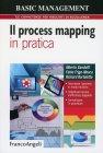 Il Process Mapping in Pratica Alberto Gandolfi, Fabio Frigo-Mosca e Richard Bortoletto