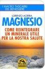 Magnesio Lorenzo Acerra