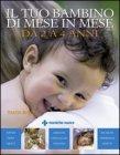 Il tuo Bambino di Mese in Mese da 2 a 4 Anni