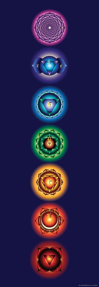 Poster Sette Chakras Scuro