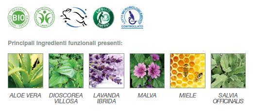 Detergente Intimo Over 50 alla Salvia