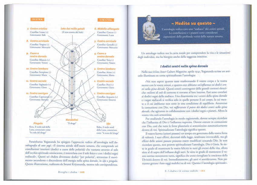 Risveglia i Chakra - Pagine interne