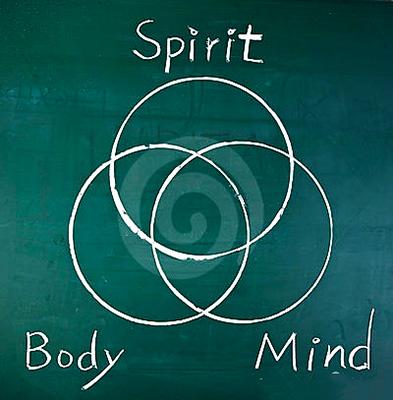 corpo-mente-spirito