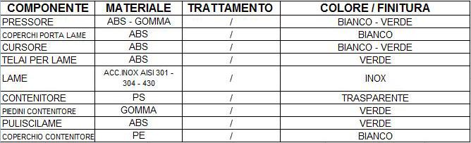 Mandolino -  Affettaverdure 7 in 1