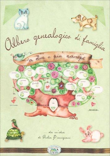 Albero Genealogico di Famiglia a Due o Più Zampe