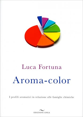 Aroma-Color