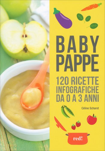 Baby Pappe