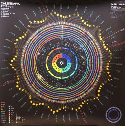 Calendario Astronomico Lunare - Eventi Astrologici 2018, Effemeridi e Costellazioni - Poster