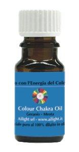 Colour Chakra Oil - Blu