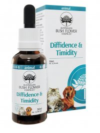 Diffidence & Timidity Animal