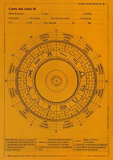 Grafico Morpurghiano