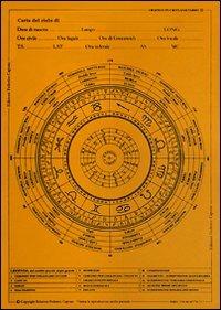 Grafico Pluriplanetario