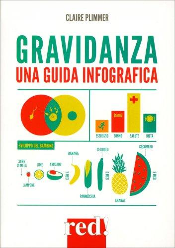 Gravidanza - Una Guida Infografica