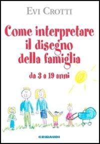 Come Interpretare il Disegno della Famiglia