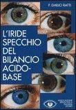 L'Iride specchio del Bilancio Acido-Base