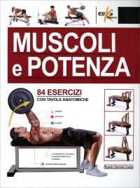 Muscoli e Potenza