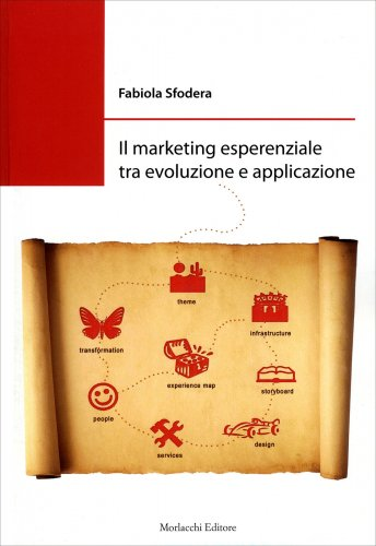 Il Marketing Esperenziale tra Evoluzione e Applicazione