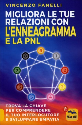 Migliora le tue Relazioni con l'Enneagramma e la PNL