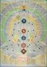 Poster dei Chakra con Diagrammi Energetici