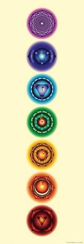 Poster Sette Chakras Chiaro