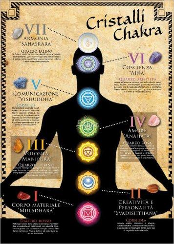 Poster - I Cristalli dei Chakra