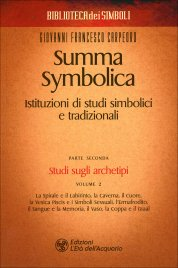 Summa Symbolica - Parte Seconda...