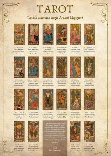 Tarot - Poster