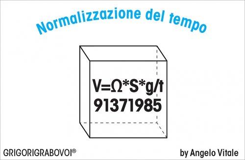 Tessera Radionica - Normalizzazione del Tempo