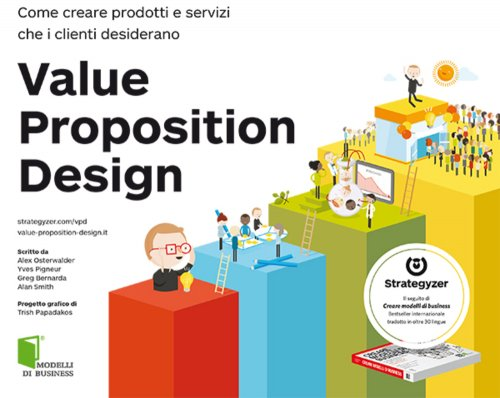 Value Proposition Design (eBook)