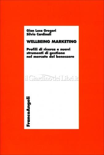 Wellbeing Marketing