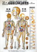 Poster Zen Shiatsu