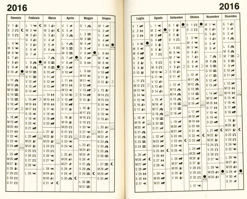 Calendario Lunare Potatura.Il Dizionario Della Luna 2016 Johanna Paungger Thomas Poppe