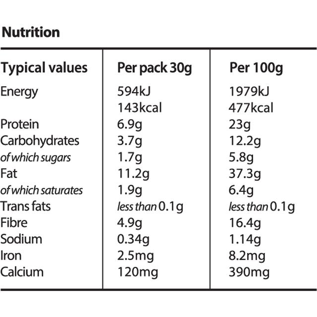 Crispy Wasabi Wheat Grass Valori Nutrizionali