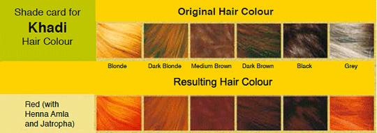 immagine-capelli-rossi
