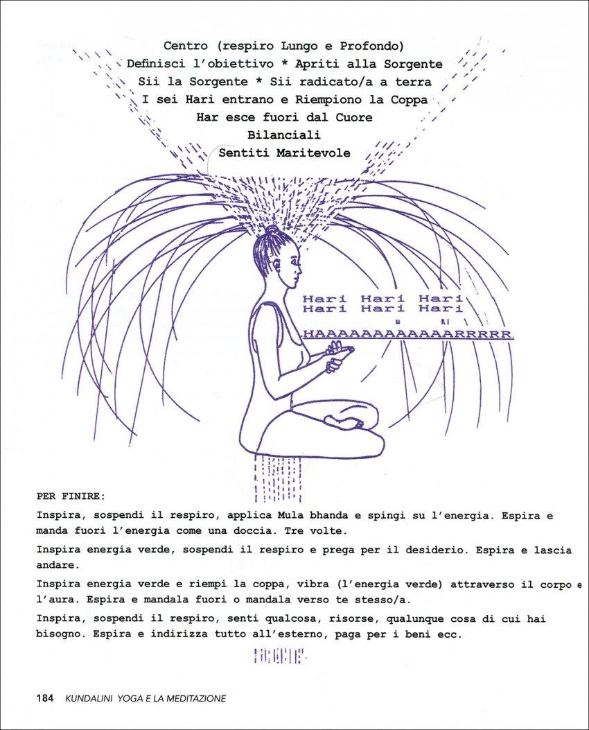 Kundalini Yoga e la Meditazione Pag. 184