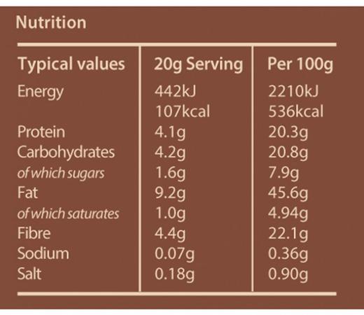 Raw Tomato Crackers Valori Nutrizionali