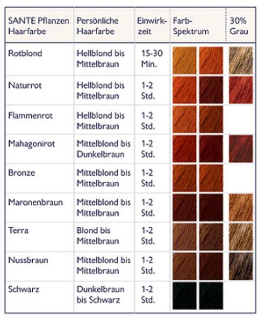 Tabella Colori Tinta Vegetale per Capelli Sante