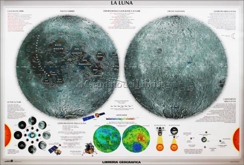 Carta Murale Astronomica