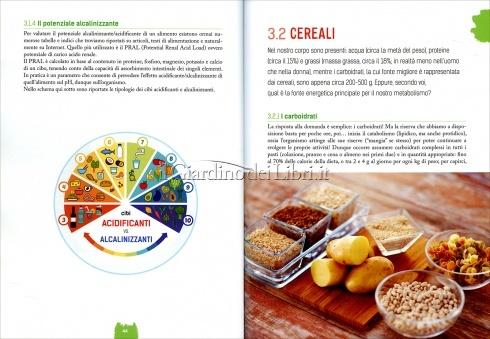 Dieta Vegan per lo Sport - Pagine Interne