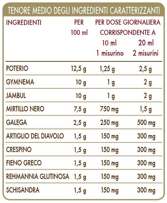 Cheriovis - Liquido Analcolico