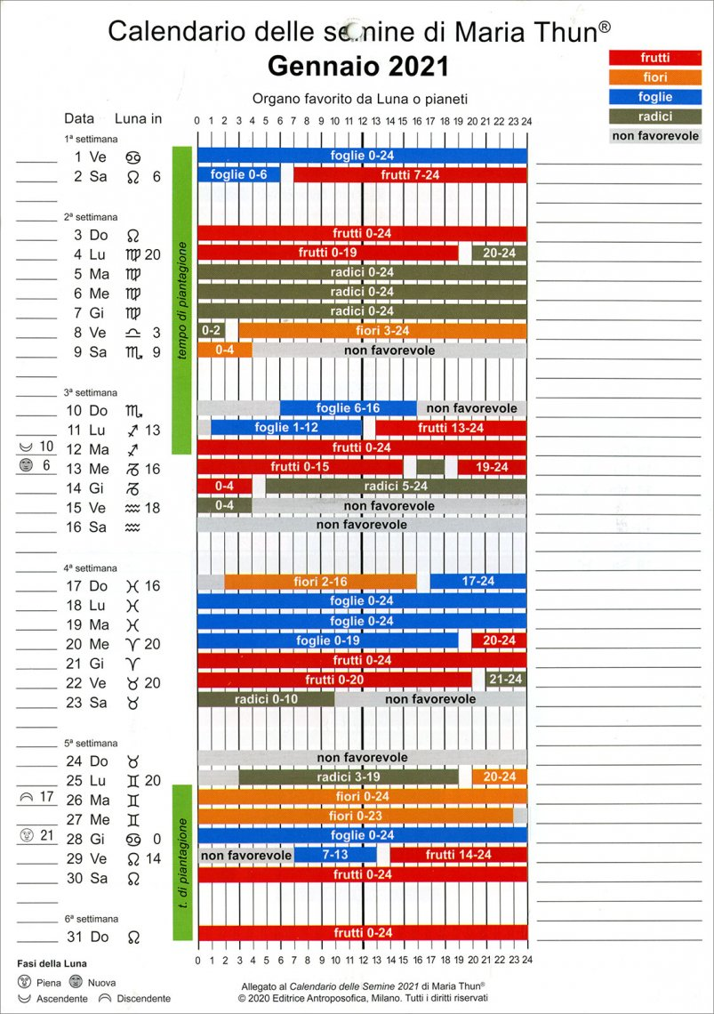 Calendario delle Semine 2021 da parete di Maria Thun