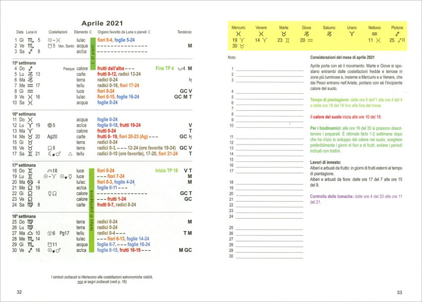 Calendario delle Semine 2021 - Pagine interne