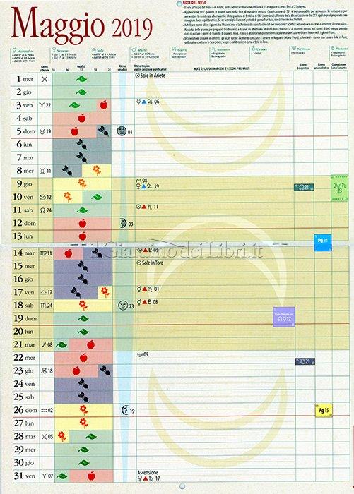 Calendario Avvento Thun.Calendario Avvento Thun 2019 Ikbenalles