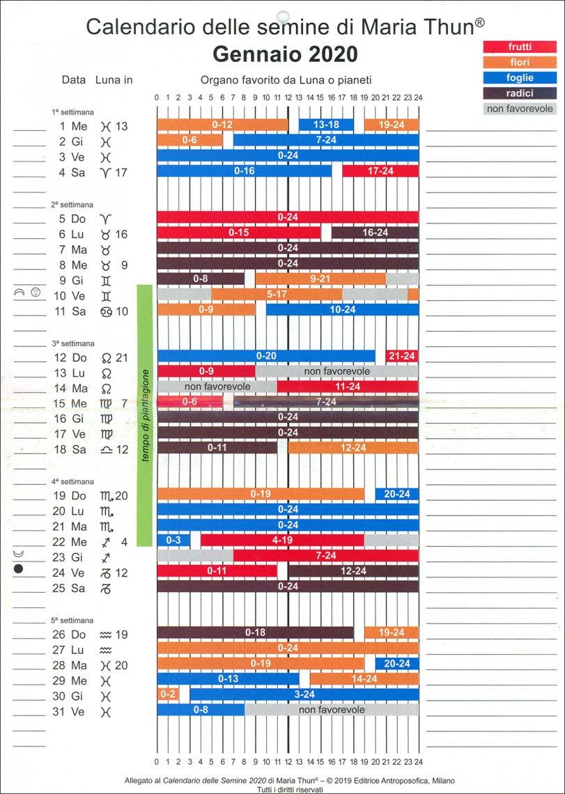 Calendario delle Semine 2020 di Maria Thun - calendario da parete omaggio