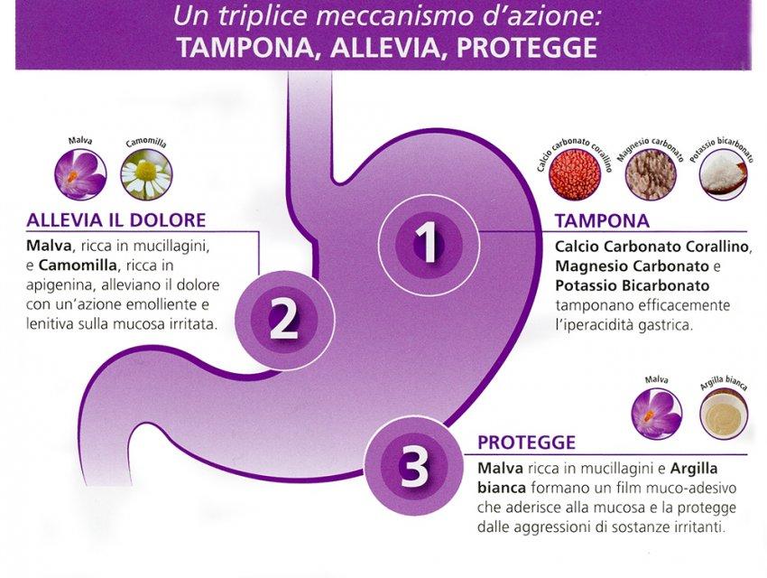 Calmacid - Tavolette Masticabili
