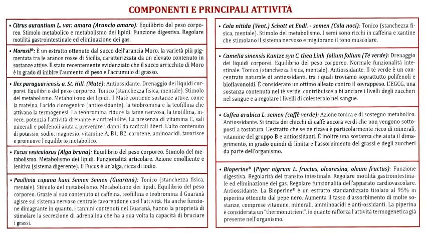 Dimatrex Termogenic - Flaconcini