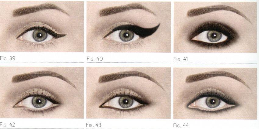 Diventare Esperti di Make Up - Eye-liner